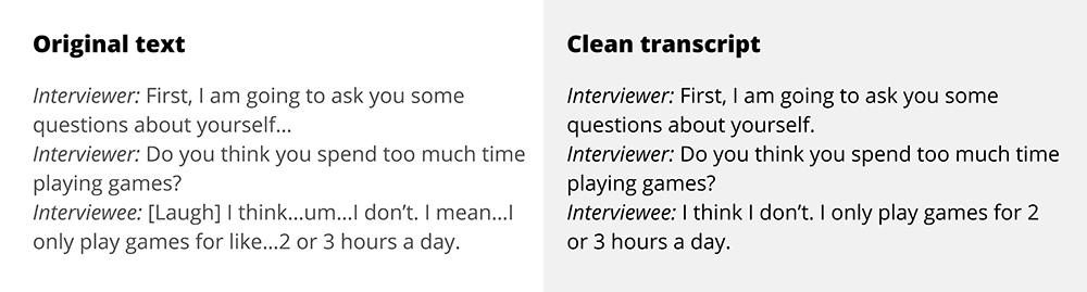 Types of audio transcription - Clean Transcription